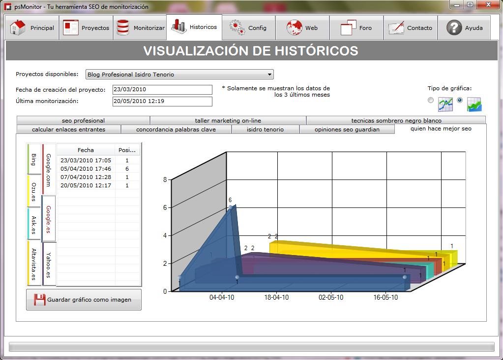 psmonitor-herramienta-SEO-monitorizacion-buscadores