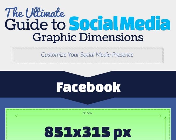 dimensiones imagenes redes sociales